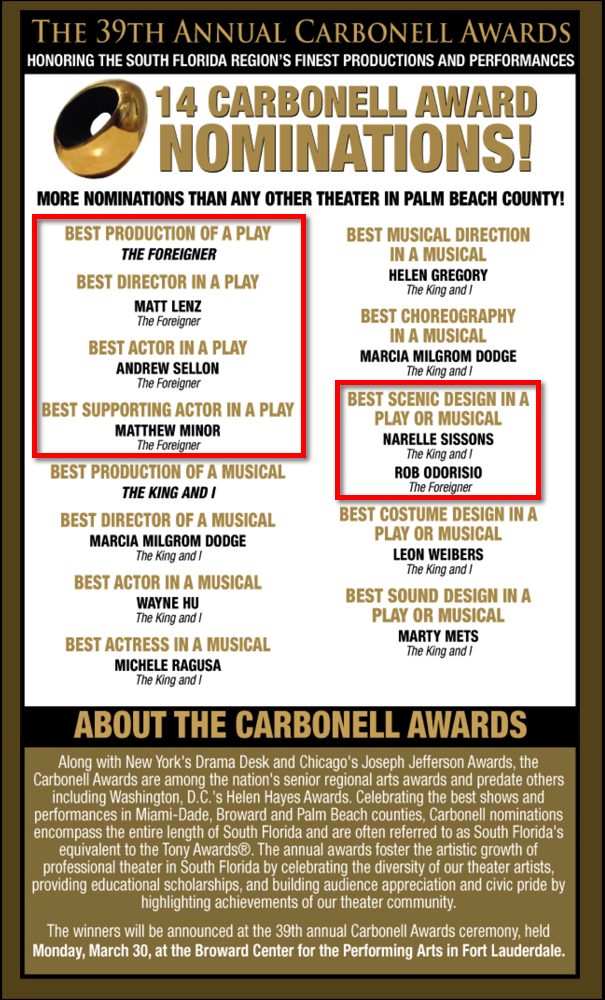 Carbonell Nominations List